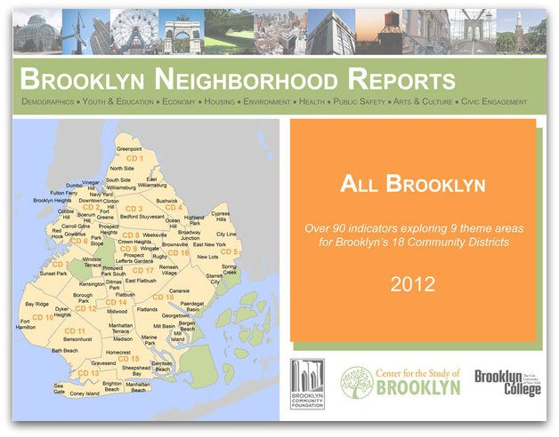 Brooklyn Neighborhood Reports